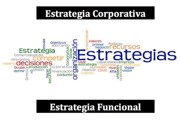 Estrategia-Corporativa