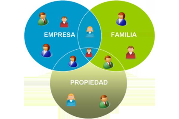 Protocolo-familiar
